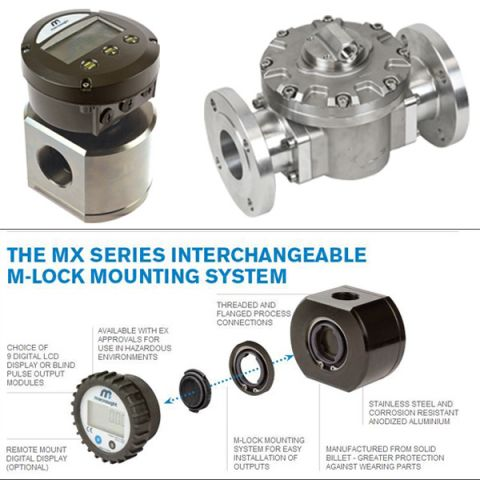 Macnaught MX series flowmeters